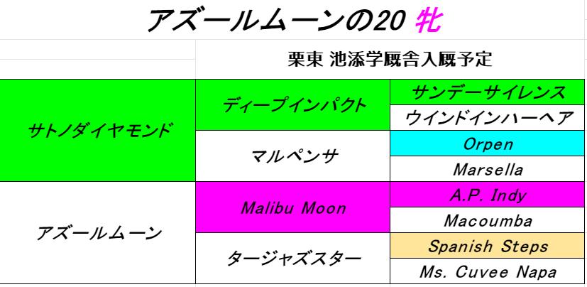 f:id:yama2005334:20210714021856p:plain