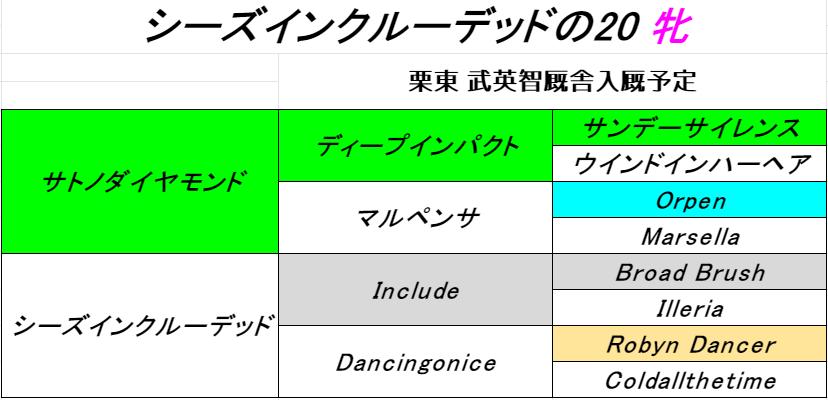 f:id:yama2005334:20210714023122p:plain