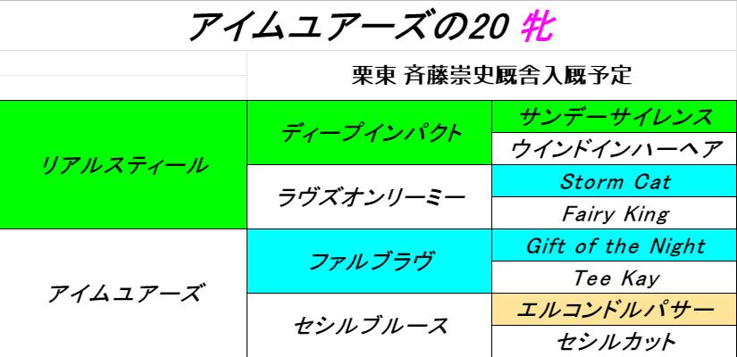 f:id:yama2005334:20210714025251p:plain
