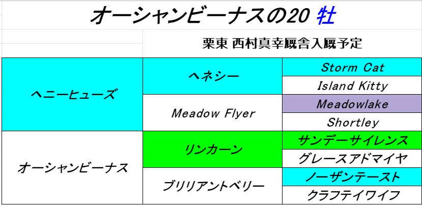 f:id:yama2005334:20210714025630p:plain