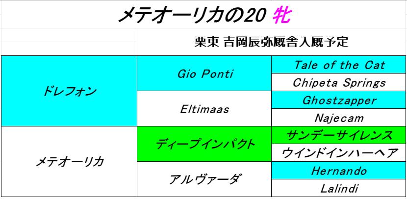 f:id:yama2005334:20210714030535p:plain