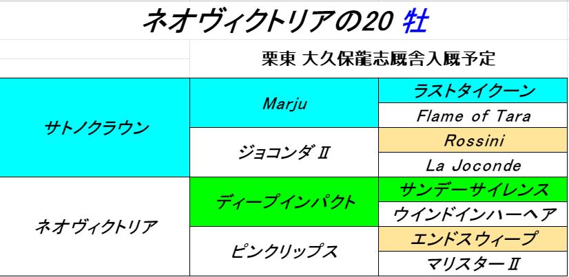 f:id:yama2005334:20210714031147p:plain