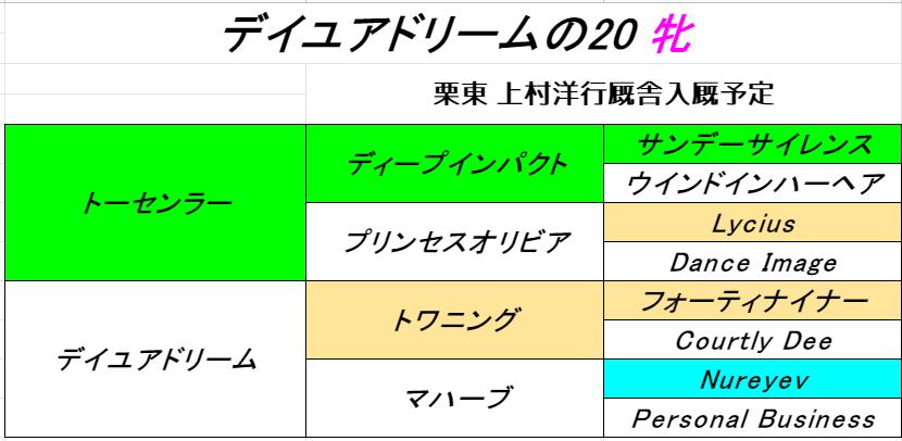 f:id:yama2005334:20210714031437p:plain
