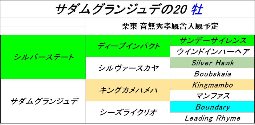 f:id:yama2005334:20210714031641p:plain