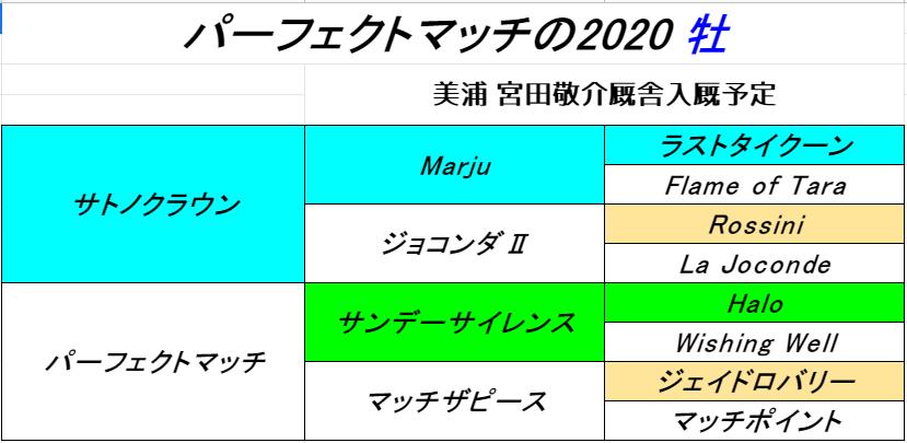 f:id:yama2005334:20210723175954p:plain