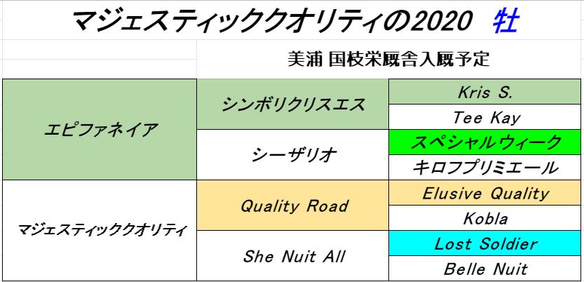 f:id:yama2005334:20210723180500p:plain
