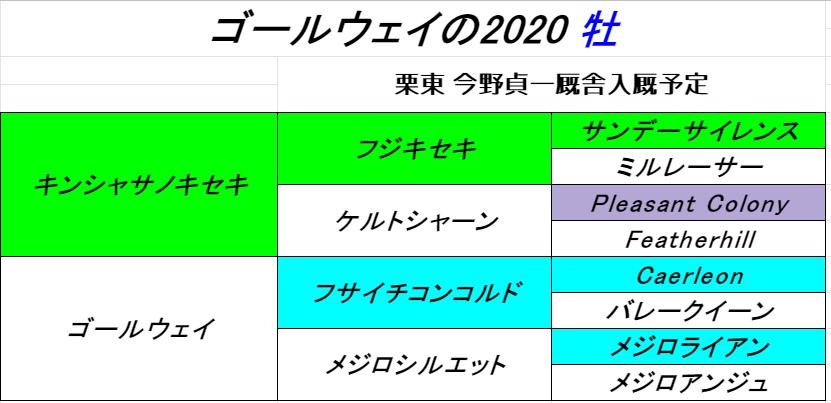 f:id:yama2005334:20210723183700p:plain