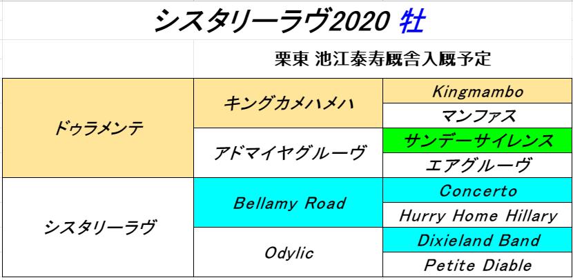 f:id:yama2005334:20210723185226p:plain