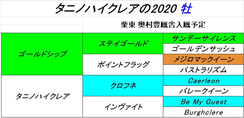 f:id:yama2005334:20210723190353p:plain