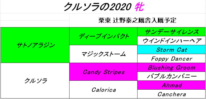 f:id:yama2005334:20210723190759p:plain