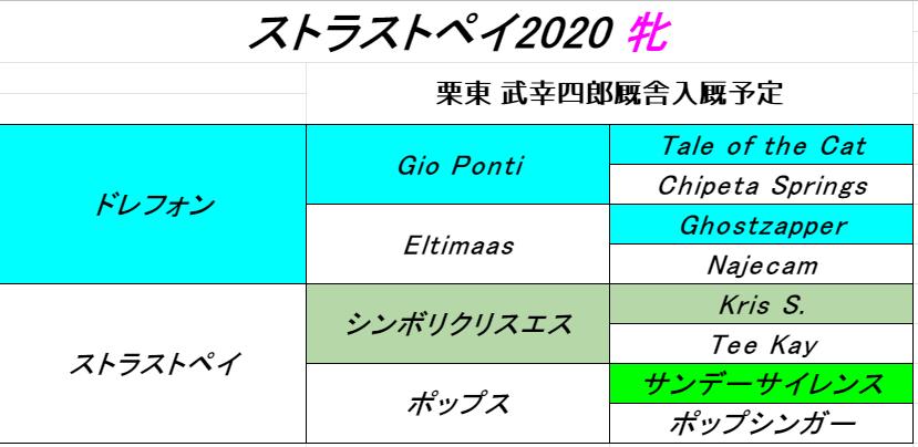 f:id:yama2005334:20210723191416p:plain