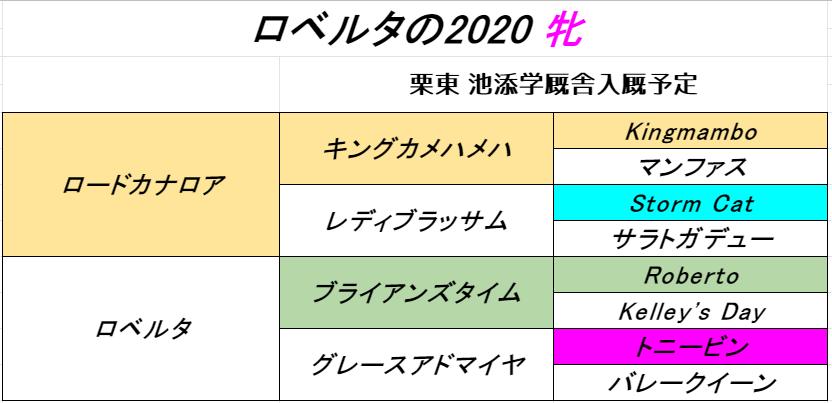 f:id:yama2005334:20210723191943p:plain