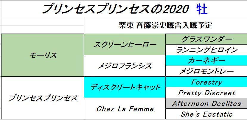 f:id:yama2005334:20210803101643p:plain