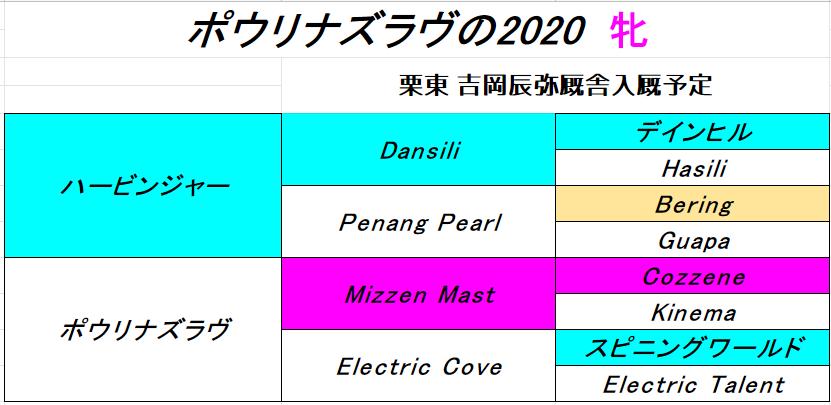 f:id:yama2005334:20210803123002p:plain
