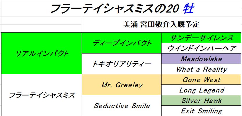 f:id:yama2005334:20210809015059p:plain
