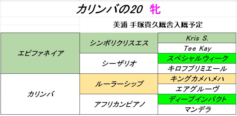 f:id:yama2005334:20210815060735p:plain