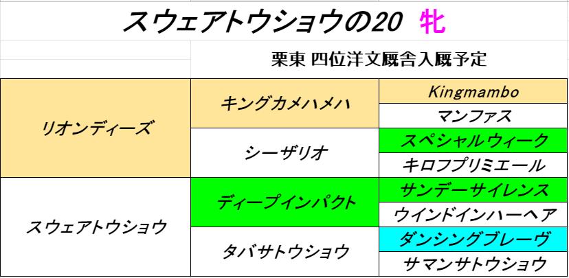 f:id:yama2005334:20210815102049p:plain
