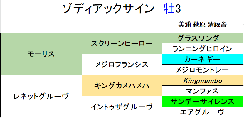 f:id:yama2005334:20210907080016p:plain