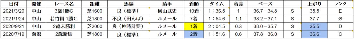 f:id:yama2005334:20210907080353p:plain