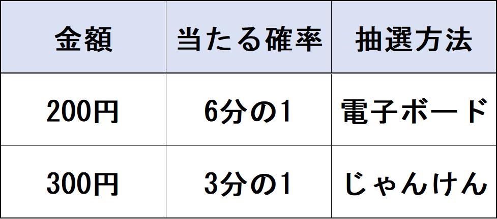f:id:yama241:20190831030604p:plain