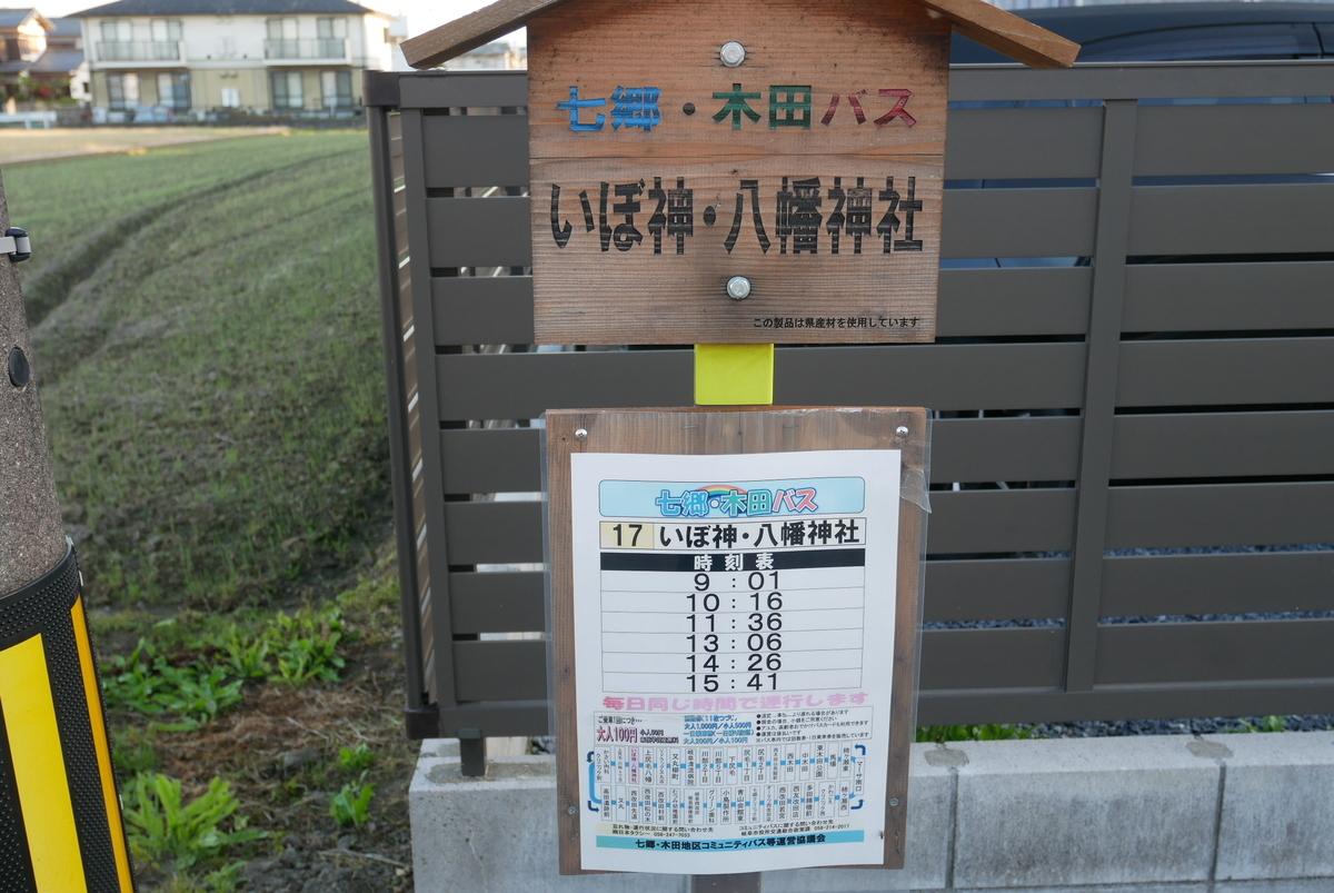 f:id:yama300gifu:20210518202510j:plain