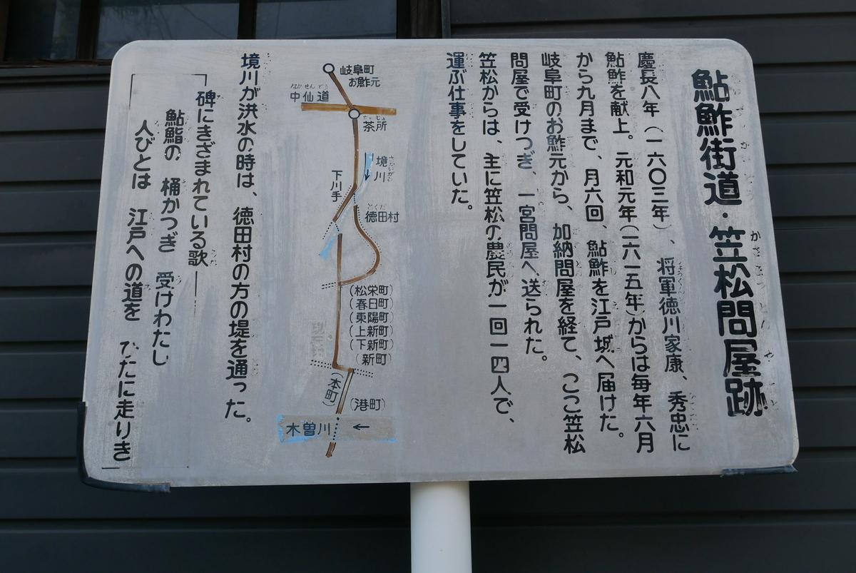 f:id:yama300gifu:20210805204026j:plain