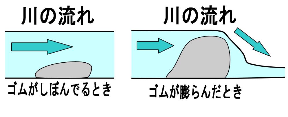 f:id:yama31183:20201002221620p:plain