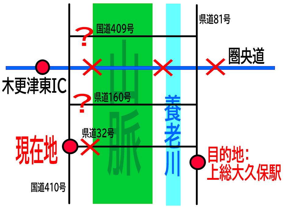 f:id:yama31183:20210218225336p:plain
