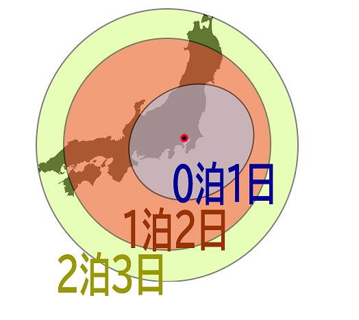 f:id:yama31183:20210404170907p:plain