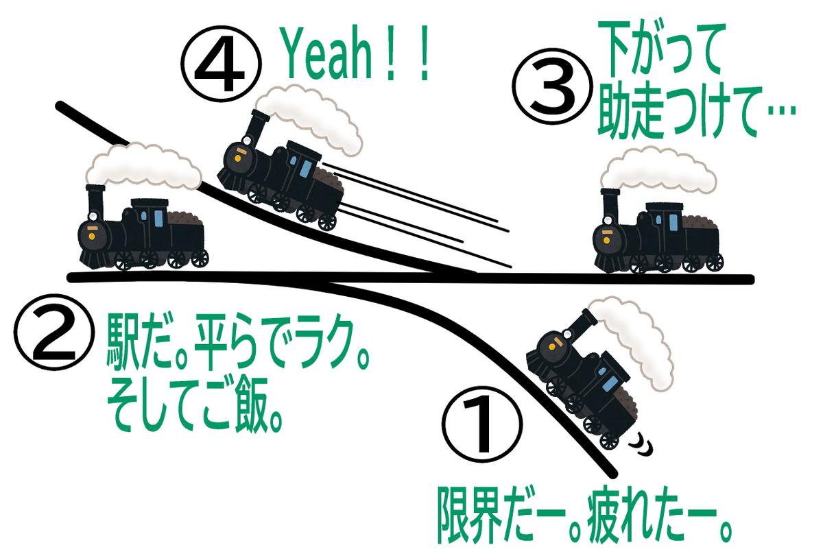 f:id:yama31183:20210616232137p:plain