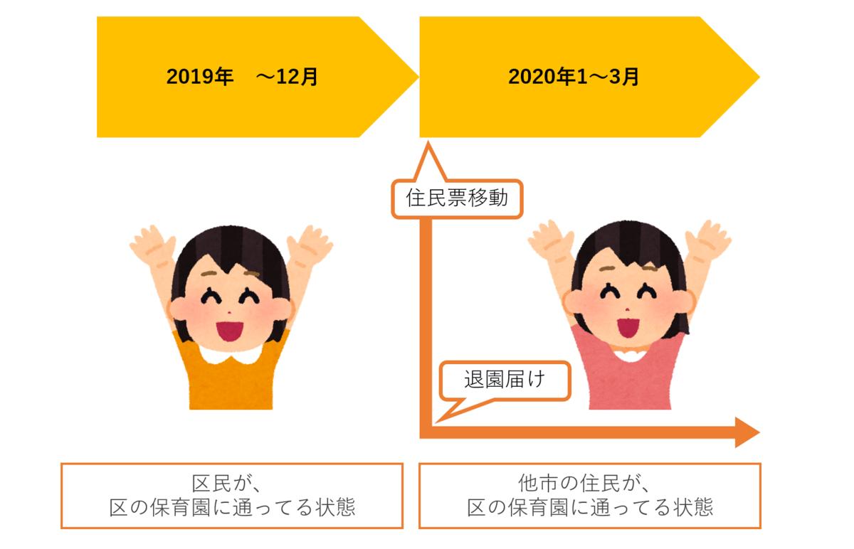 f:id:yama_to:20201203174713p:plain