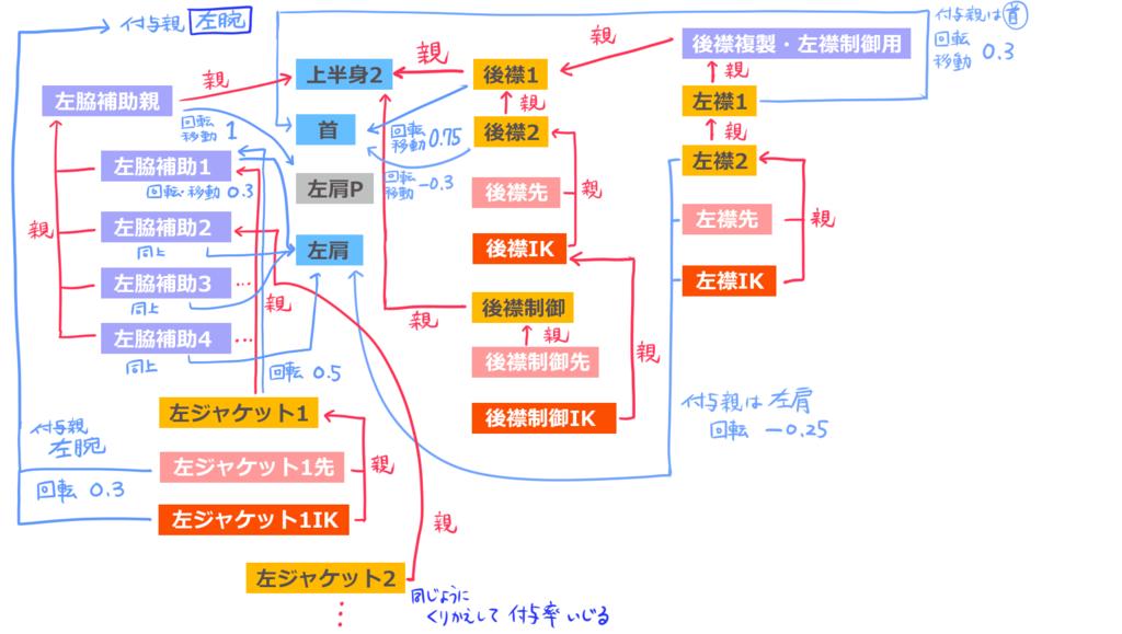 f:id:yamabatoo:20160628182032p:plain