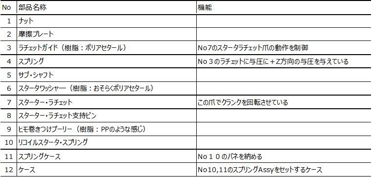 f:id:yamabe-seimai:20170308204400j:plain