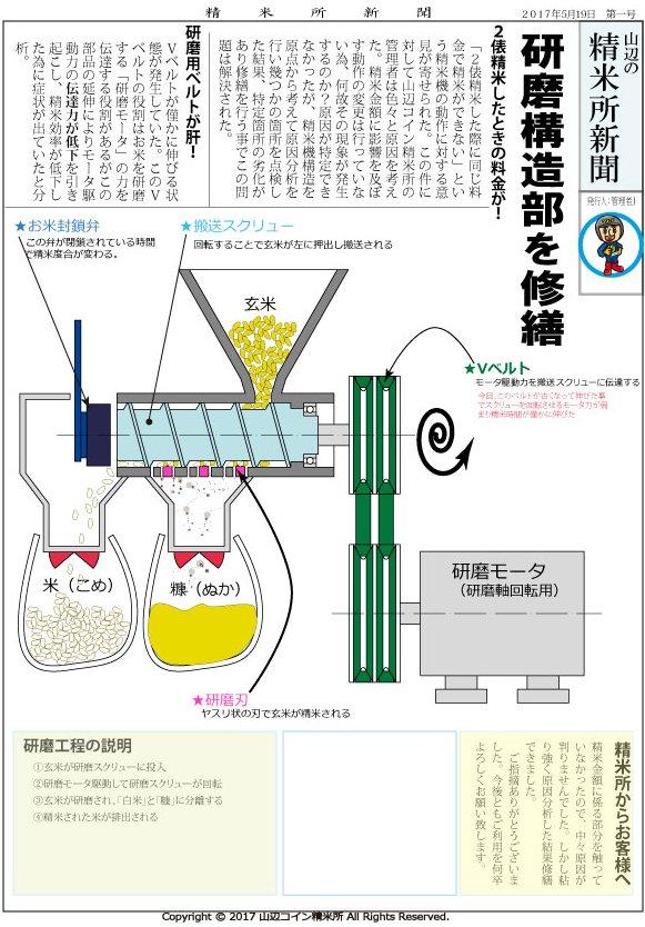 f:id:yamabe-seimai:20170609002448j:plain
