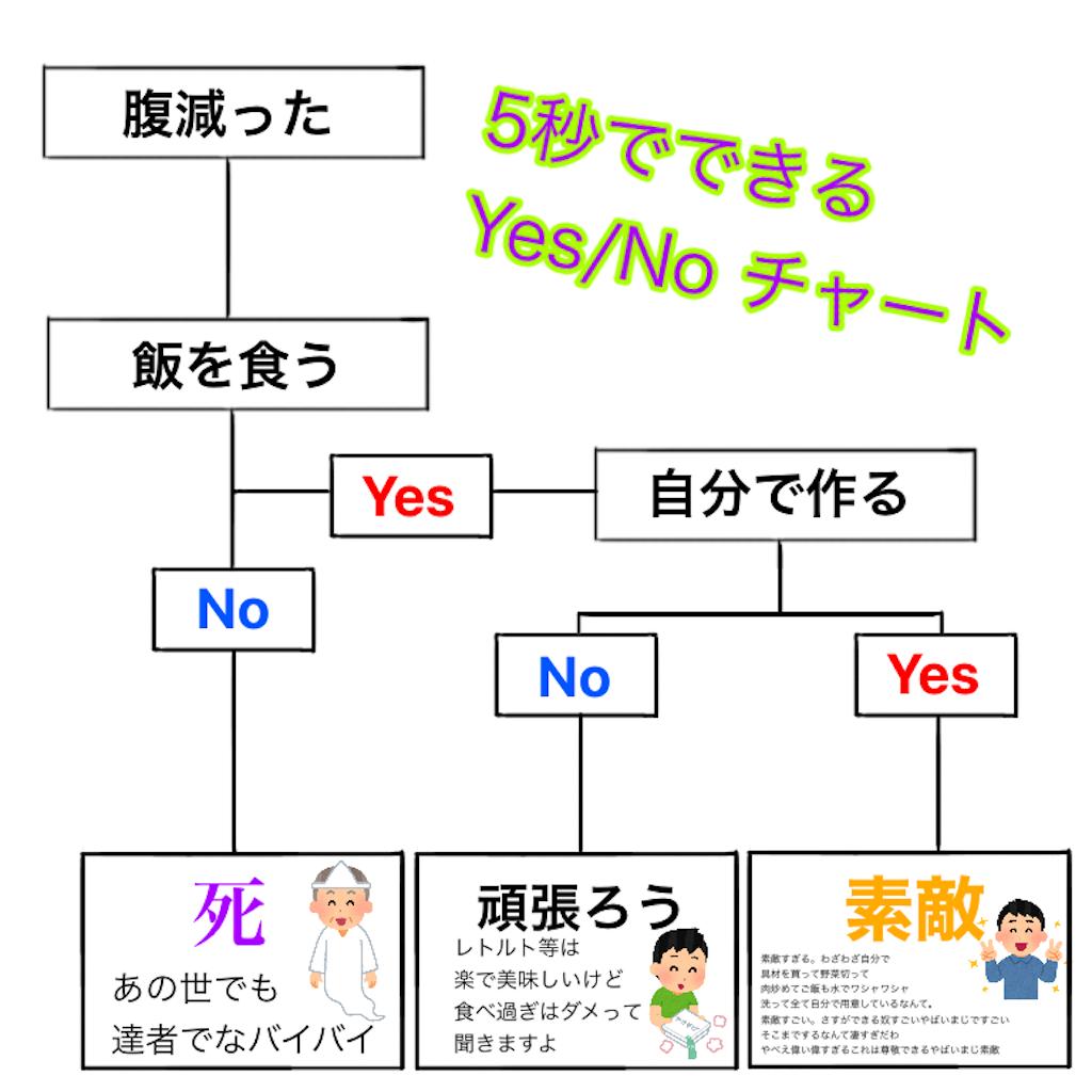 f:id:yamablog0516:20200421230005p:image