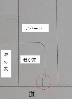 土地の簡易図