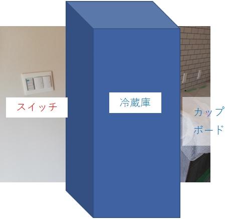冷蔵庫配置 想定