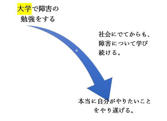 f:id:yamachi4u:20170710035016p:plain