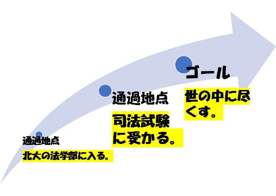 f:id:yamachi4u:20170710042337p:plain