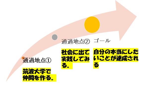 f:id:yamachi4u:20170710042909p:plain