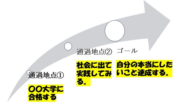 f:id:yamachi4u:20170710043105p:plain