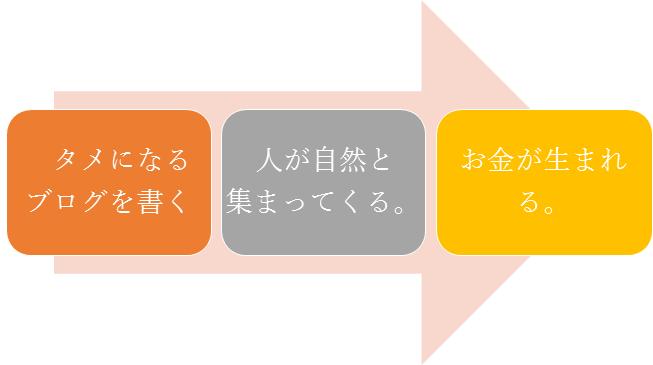 f:id:yamachi4u:20170710154048p:plain