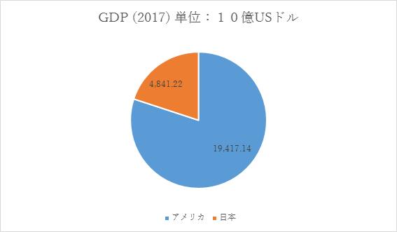 f:id:yamachi4u:20170711211549p:plain