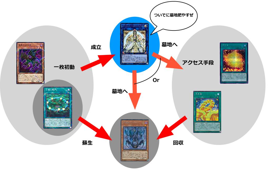 f:id:yamachi_9rakura:20200510023958p:plain
