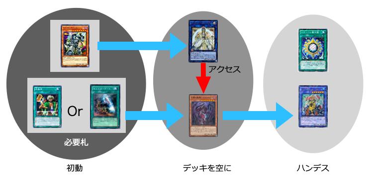 f:id:yamachi_9rakura:20200607052056p:plain