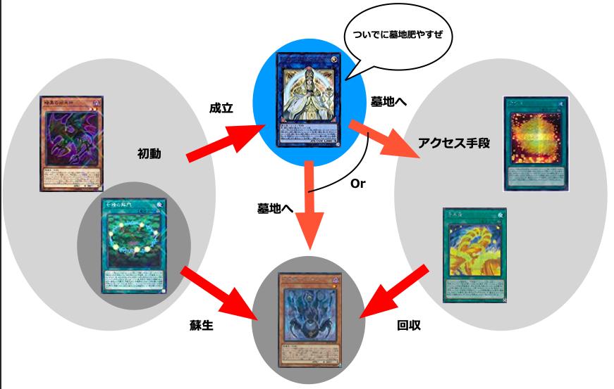 f:id:yamachi_9rakura:20201026113408p:plain