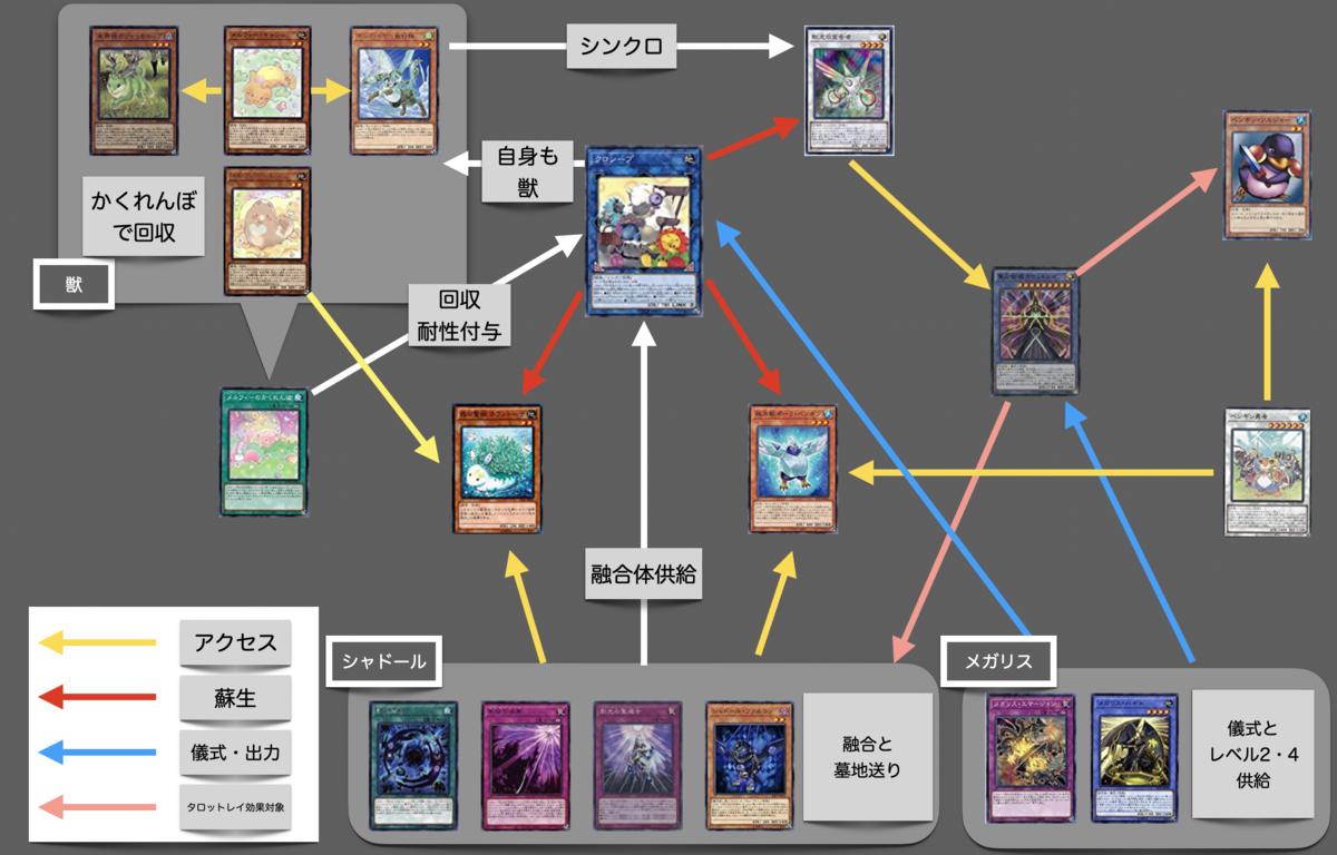 f:id:yamachi_9rakura:20201231020851p:plain