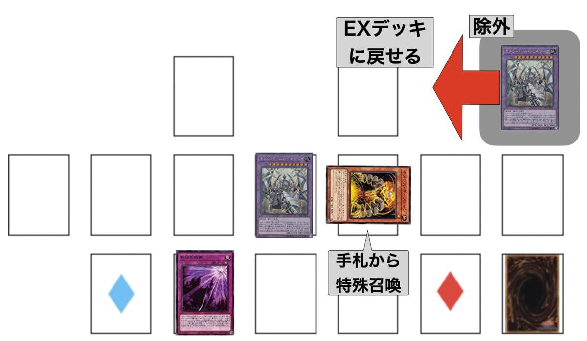 f:id:yamachi_9rakura:20210111081134p:plain