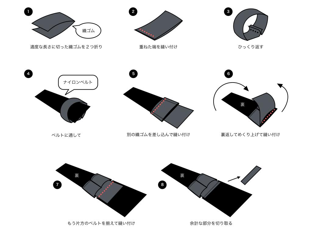 f:id:yamacho1111:20161206155408p:plain