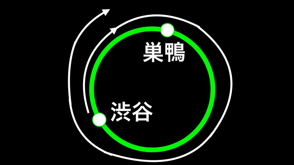 f:id:yamacho1111:20171218034400p:plain